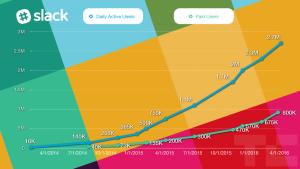 slack-users-paid-seats-chart